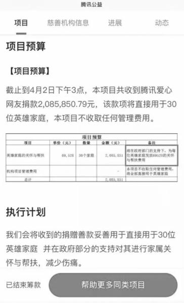 """""""3・30扑火英雄""""共获捐14827320.58元"""