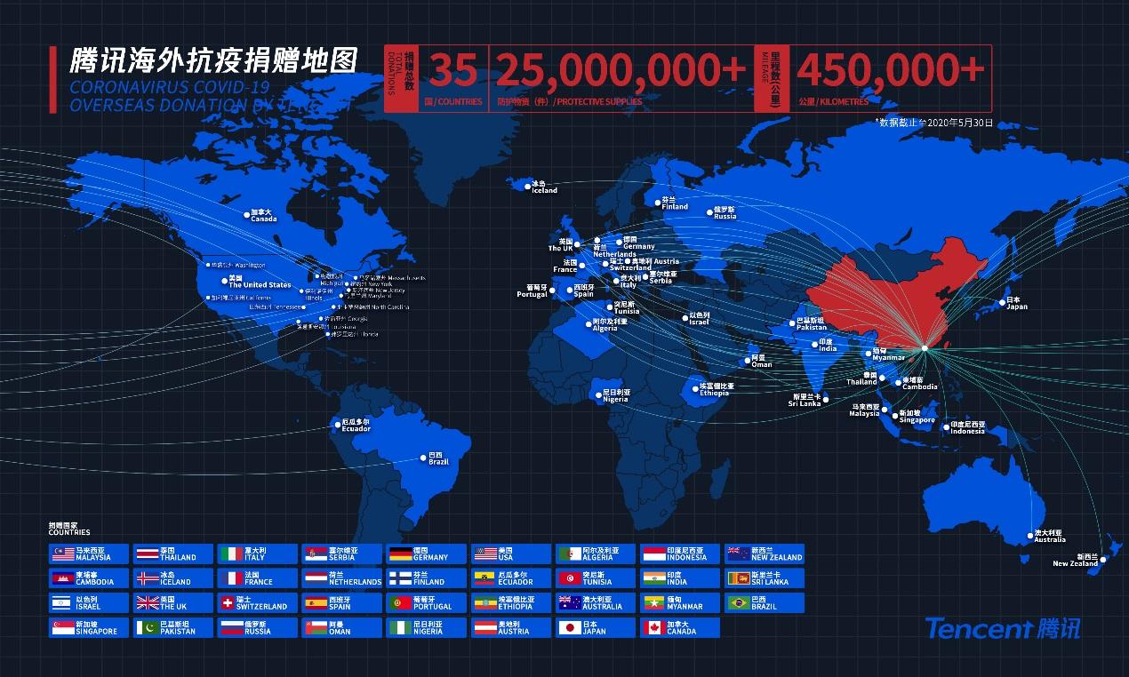"""全球抗疫持久战 腾讯""""耐力跑""""70天驰援35国"""